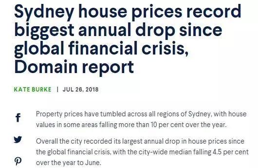 悉尼房产市场
